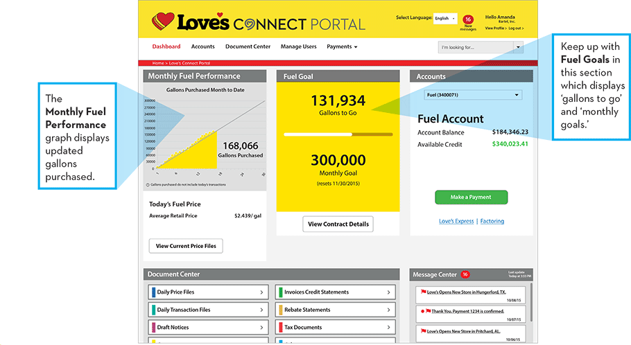 loves connect portal dashboard