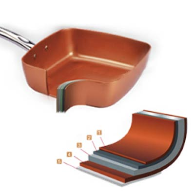 Love's Copper Pans